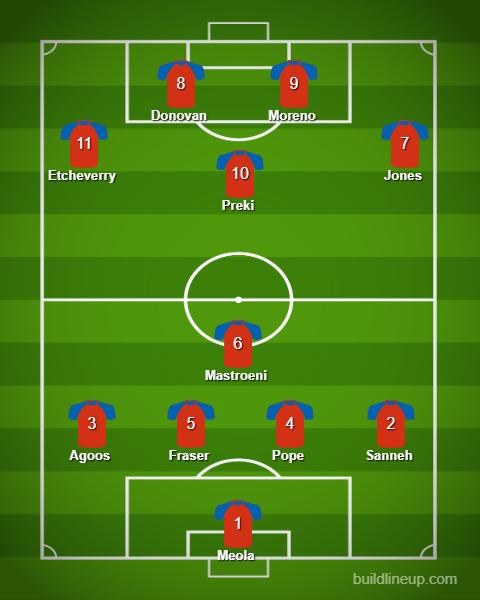 Legendes MLS
