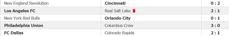 MLS J4 Résultats