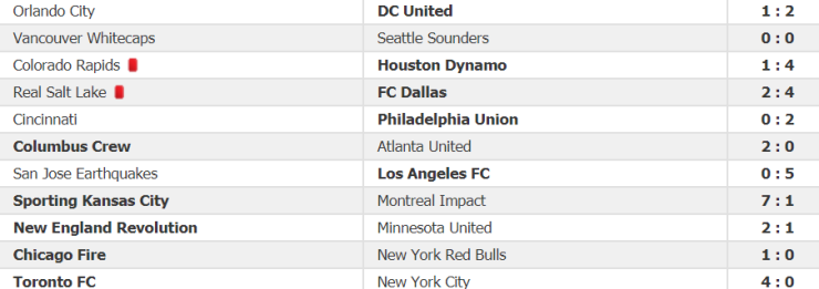 MLS J5 Résultats