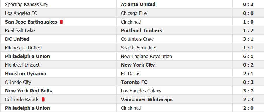 MLS J10 Résultats