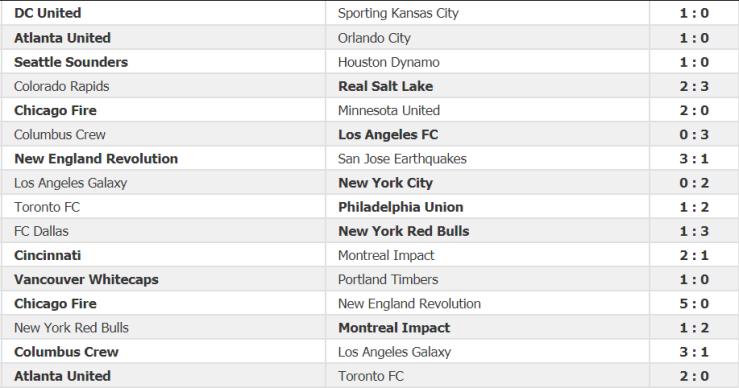MLS J11 Resultats
