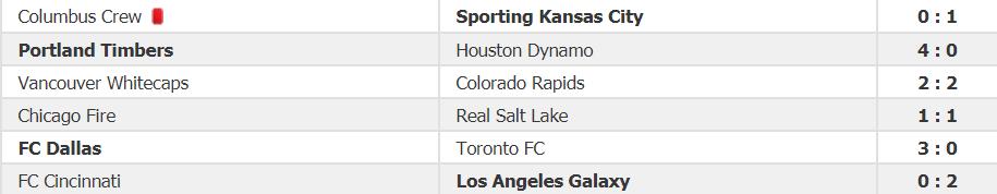 MLSJ16 Results