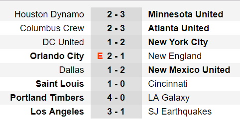 US OPen Cup Huitième Results