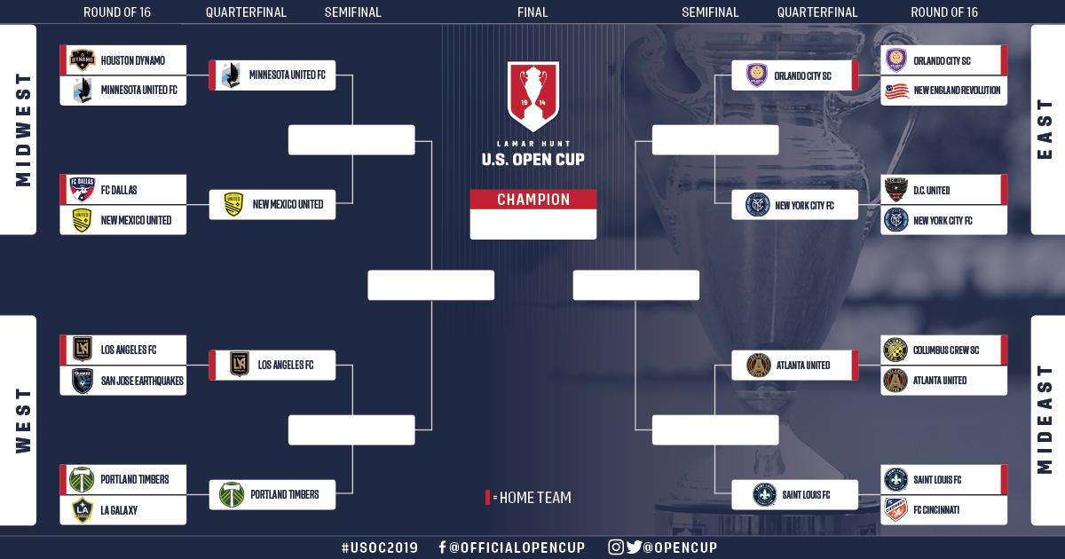 US Open Cup Tableau Quarts
