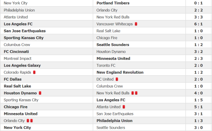 MLSJ18 Results.png