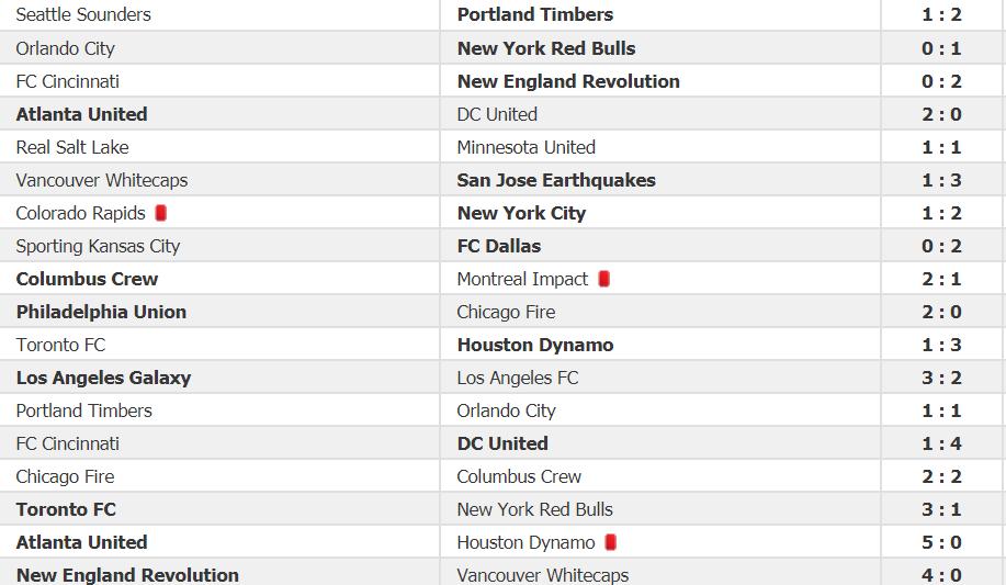 MLSJ20 Results