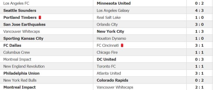 MLSJ26 Results