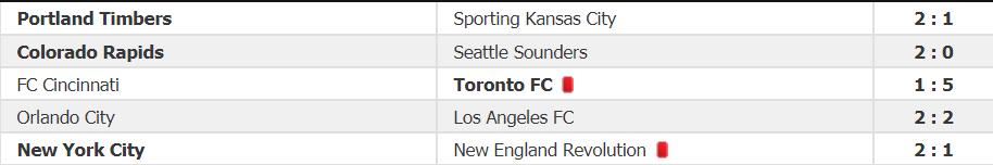 MLSJ27 Results