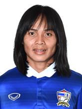 Kanjana Sung-Ngoen